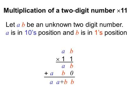 A b 0 Let a b be an unknown two digit number. a is in 10's position and b is in 1's position a b  1 1 a b a a+b b Multiplication of a two-digit number.