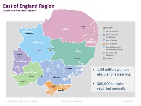 1.46 million women eligible for screening. 380,000 samples reported annually. East of England Region Cluster map: NHS East of England East of England Cancer.