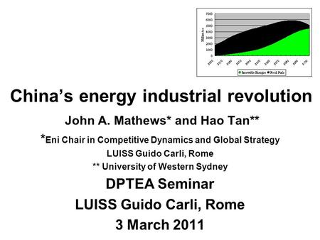 China's energy industrial revolution John A. Mathews* and Hao Tan** * Eni Chair in Competitive Dynamics and Global Strategy LUISS Guido Carli, Rome **