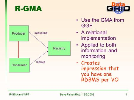 Steve Fisher/RAL - 12/6/2002R-GMA and WP71 R-GMA Use the GMA from GGF A relational implementation Applied to both information and monitoring Creates impression.