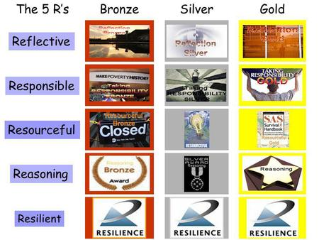 The 5 R'sBronzeSilverGold Reflective Responsible Reasoning Resourceful Resilient.