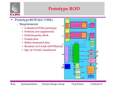 System Design GroupInstrumentationViraj PereraRAL2-March-01 Prototype ROD Prototype ROD (6U VME) – Requirements 4 channel (CPMs) prototype Perform zero.