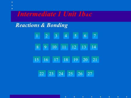 Intermediate 1 Unit 1b & c Reactions & Bonding 123 4567 89 10 111213 14 15 22 23242526 27 161718192021.