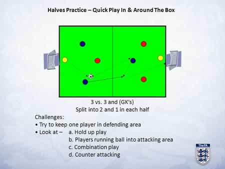 Halves Practice – Quick Play In & Around The Box 3 vs. 3 and (GK's) Split into 2 and 1 in each half Challenges: Try to keep one player in defending area.