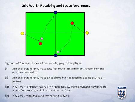 Grid Work - Receiving and Space Awareness 3 groups of 2 in pairs. Receive from outside, play to free player. (i)Add challenge for players to take first.