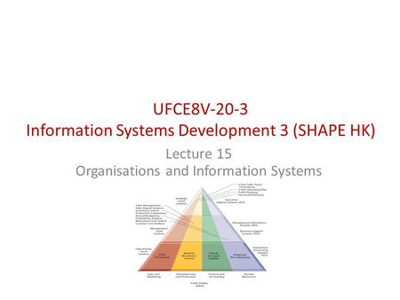 UFCE8V-20-3 Information Systems Development 3 (SHAPE HK) Lecture 15 Organisations and Information Systems.
