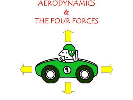 AERODYNAMICS & THE FOUR FORCES