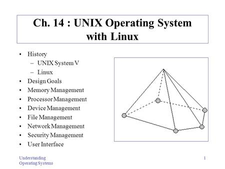 Ch. 14 : UNIX Operating System with Linux