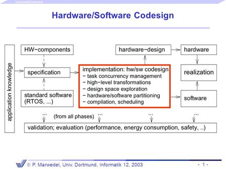 - 1 -  P. Marwedel, Univ. Dortmund, Informatik 12, 2003 Universität Dortmund Hardware/Software Codesign.