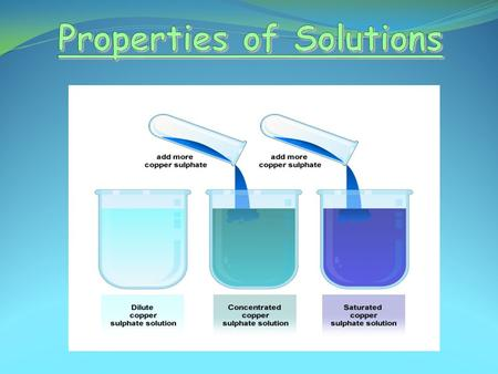 Classification of Matter Solutions Solutions are homogeneous mixtures.