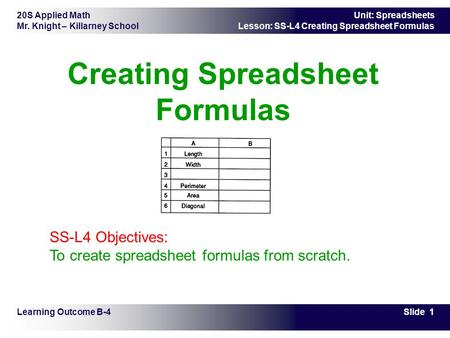 20S Applied Math Mr. Knight – Killarney School Slide 1 Unit: Spreadsheets Lesson: SS-L4 Creating Spreadsheet Formulas Creating Spreadsheet Formulas Learning.