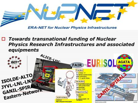  Towards transnational funding of Nuclear Physics Research Infrastructures and associated equipments GANIL-SPIRAL2 AGATA ISOLDE-ALTO JYVL-LNL-LNS- GANIL-SPIRAL1-GSI.