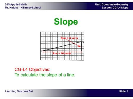20S Applied Math Mr. Knight – Killarney School Slide 1 Unit: Coordinate Geometry Lesson: CG-L4 Slope Slope Learning Outcome B-4 CG-L4 Objectives: To calculate.