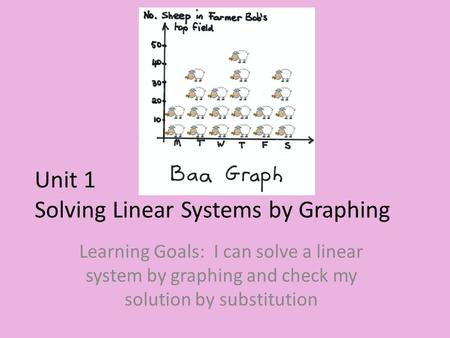Unit 1 Solving Linear Systems by Graphing
