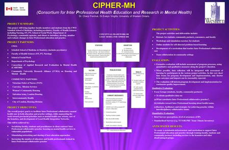 CIPHER-MH CIPHER-MH (Consortium for Inter Professional Health Education and Research in Mental Health) Dr. Cheryl Forchuk, Dr.Evelyn Vingilis, University.
