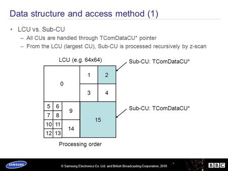  Samsung Electronics Co. Ltd. and British Broadcasting Corporation, 2010 Data structure and access method (1) LCU vs. Sub-CU –All CUs are handled through.