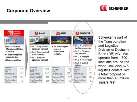 1 Corporate Overview Schenker is part of the Transportation and Logistics Division of Deutsche Bahn (DB) AG. We operate from 1,500 locations around the.