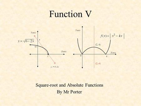 Function V Square-root and Absolute Functions By Mr Porter X-axis Y-axis y 1 = 6 -2x 6 3 √6 0 (2,-4) 4 (2, 4) X-axis Y-axis.