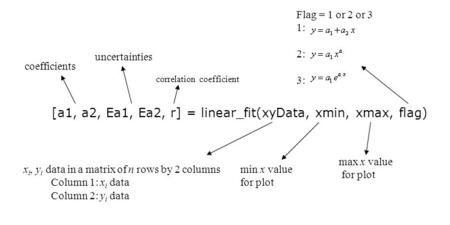 Flag = 1 or 2 or 3 1: 2: 3: [a1, a2, Ea1, Ea2, r] = linear_fit(xyData, xmin, xmax, flag) coefficients x i, y i data in a matrix of n rows by 2 columns.
