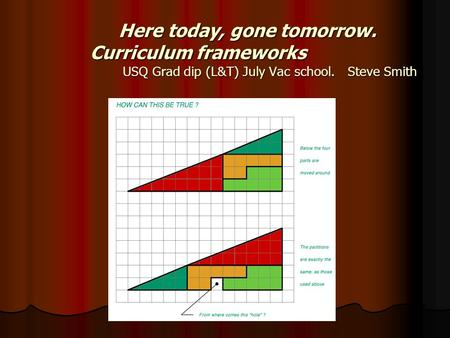 Here today, gone tomorrow. Curriculum frameworks USQ Grad dip (L&T) July Vac school.Steve Smith.
