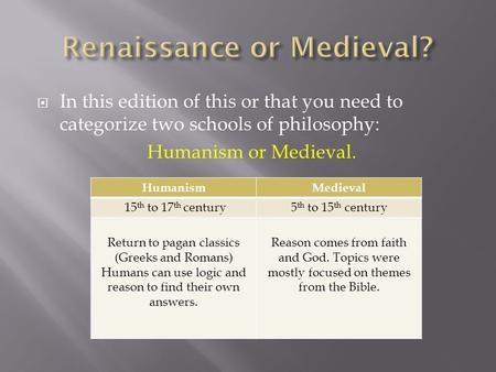  In this edition of this or that you need to categorize two schools of philosophy: Humanism or Medieval. HumanismMedieval 15 th to 17 th century5 th to.
