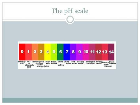 The pH scale. pH Measure of acidity of a solution 0 to 14 Water is neutral because of equal amounts of hydrogen and hydroxide ions. Acidic solution has.