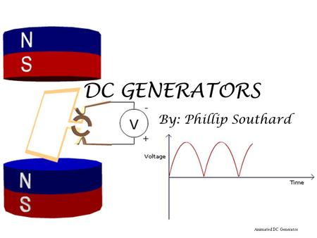 DC GENERATORS By: Phillip Southard Animated DC Generator.