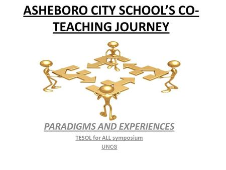 ASHEBORO CITY SCHOOL'S CO- TEACHING JOURNEY PARADIGMS AND EXPERIENCES TESOL for ALL symposium UNCG.
