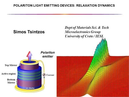 Current POLARITON LIGHT EMITTING DEVICES: RELAXATION DYNAMICS Simos Tsintzos Dept of Materials Sci. & Tech Microelectronics Group University of Crete /