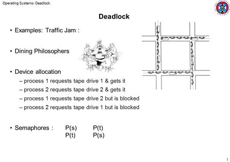 Operating Systems: Deadlock 1 Deadlock Examples: Traffic Jam : Dining Philosophers Device allocation –process 1 requests tape drive 1 & gets it –process.