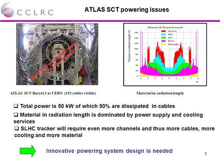 1  Total power is 50 kW of which 50% are dissipated in cables ATLAS SCT powering issues  SLHC tracker will require even more channels and thus more cables,
