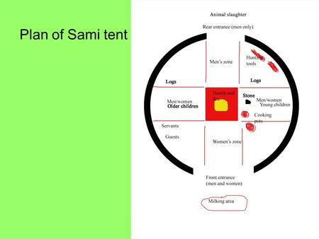 Plan of Sami tent. Cosmologies Many circum-polar peoples (northern Eurasia, northern America) have broadly similar ideas about spiritual and physical.