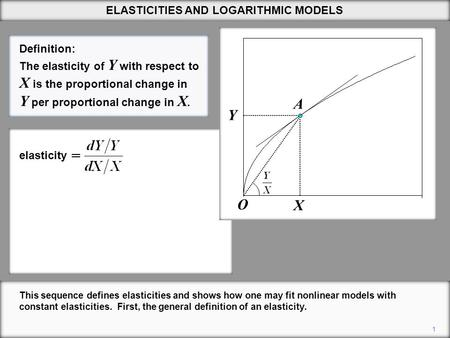 ELASTICITIES AND LOGARITHMIC MODELS 1 This sequence defines elasticities and shows how one may fit nonlinear models with constant elasticities. First,