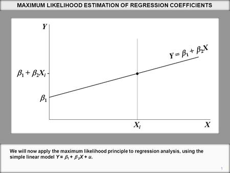 1 MAXIMUM LIKELIHOOD ESTIMATION OF REGRESSION COEFFICIENTS X Y XiXi 11  1  +  2 X i Y =  1  +  2 X We will now apply the maximum likelihood principle.