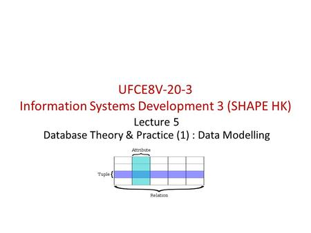 UFCE8V-20-3 Information Systems Development 3 (SHAPE HK) Lecture 5 Database Theory & Practice (1) : Data Modelling.