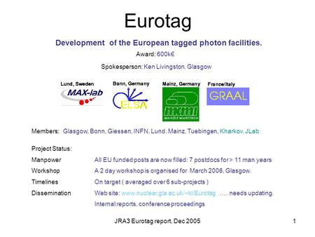 JRA3 Eurotag report, Dec 20051 Eurotag Development of the European tagged photon facilities. Spokesperson: Ken Livingston, Glasgow Members: Glasgow, Bonn,