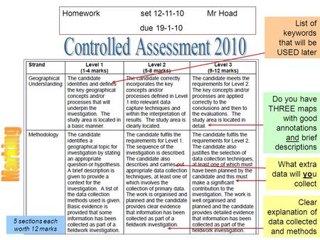 Homework set 12-11-10 Mr Hoad due 19-1-10 Do you have THREE maps with good annotations and brief descriptions List of keywords that will be USED later.