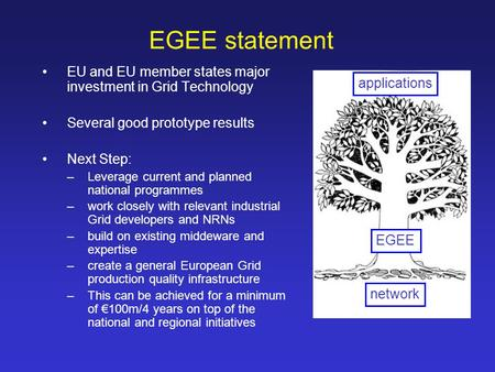 EGEE statement EU and EU member states major investment in Grid Technology Several good prototype results Next Step: –Leverage current and planned national.