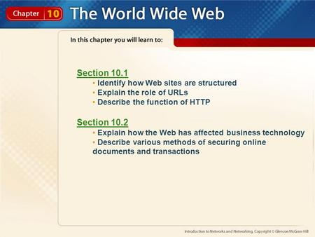 Section 10.1 Identify how Web sites are structured Explain the role of URLs Describe the function of HTTP Section 10.2 Explain how the Web has affected.