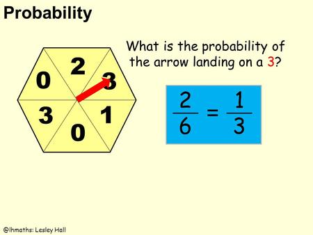Lesley Hall 3 0 0 2 3 1 What is the probability of the arrow landing on a 3? 2 6 1 3 =