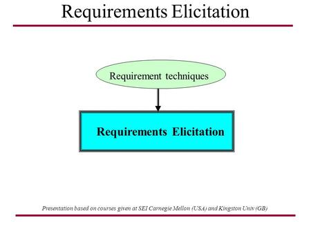 Requirements Elicitation Requirement techniques Presentation based on courses given at SEI Carnegie Mellon (USA) and Kingston Univ (GB)