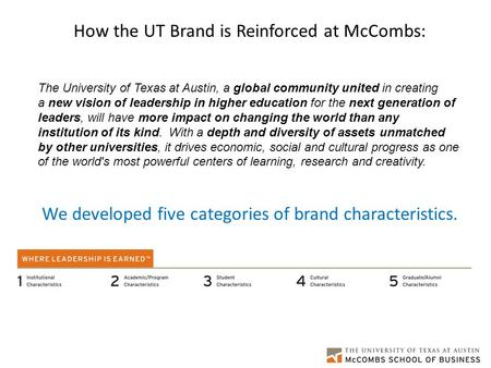How the UT Brand is Reinforced at McCombs: We developed five categories of brand characteristics. The University of Texas at Austin, a global community.