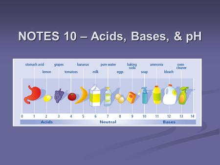 NOTES 10 – Acids, Bases, & pH.