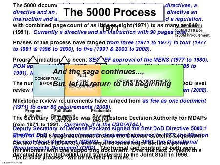 C.B. Cochrane 1 Jan 2009 The 5000 documents have been issued as a directive, two directives, a directive and an instruction, a directive and a regulation,