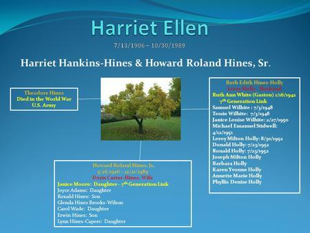 Harriet Hankins-Hines & Howard Roland Hines, Sr.