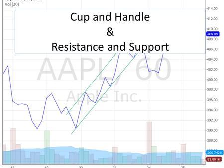 Cup and Handle & Resistance and Support. Cup and Handle Is a bullish chart pattern that is defined by a chart where a stock drops in value, then rises.