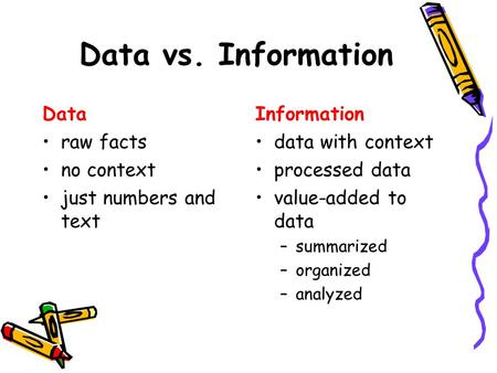 Data vs. Information Data raw facts no context just numbers and text Information data with context processed data value-added to data –summarized –organized.