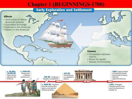 Chapter 1 (BEGINNINGS-1700). C1S1 The Earliest Americans Main Ideas 1.Climate changes allowed people to migrate to the Americas. 2.Early Societies existed.