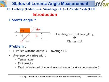 SiStrip Calibration, Local Reconstruction and Simulation meeting  27 km 100 m Status of Lorentz Angle Measurement Introduction Lorentz angle ? Problem.