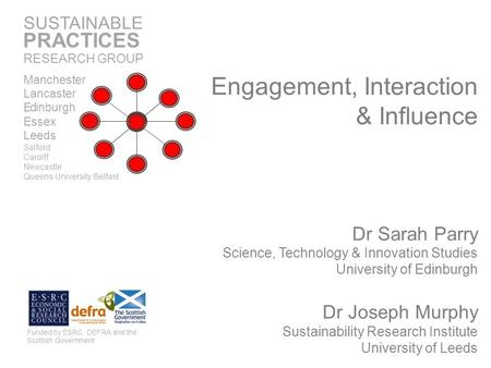 Engagement, Interaction & Influence Dr Sarah Parry Science, Technology & Innovation Studies University of Edinburgh Dr Joseph Murphy Sustainability Research.